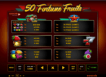50 Fortune Fruits Paytable