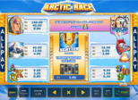 Arctic Race™ Paytable