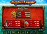 Captain Venture – Treasures of the Sea™ Paytable