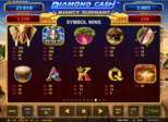 Diamond Cash™: Mighty Elephant Paytable
