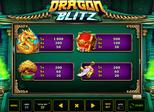 Dragon Blitz™ Paytable