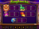 Fàngbàozhú™  Paytable