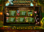 Sherwood Showdown™ Paytable