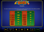 Slots™ Paytable