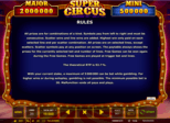 Super Circus™ Paytable