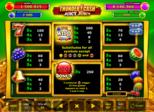 Thunder Cash™ – Juicy Juicy Paytable