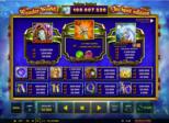 Wonder World™ Jackpot Edition Paytable